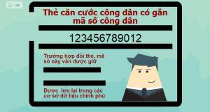 Thẻ căn cước công dân có gắn mã số công dân
