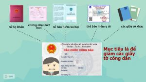 Mục tiêu làm thẻ căn cước công dân để giảm thiểu một số loại giấy tờ