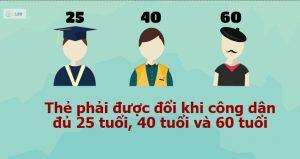 Thẻ căn cước công dân phải đổi khi công dân đủ 25, 40, 60 tuổi